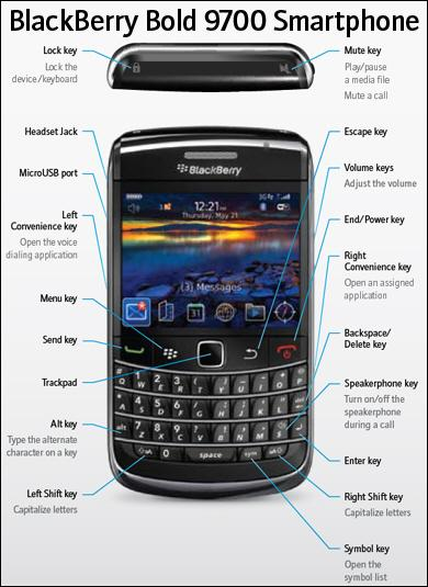 blackberry-bold-9700-specs