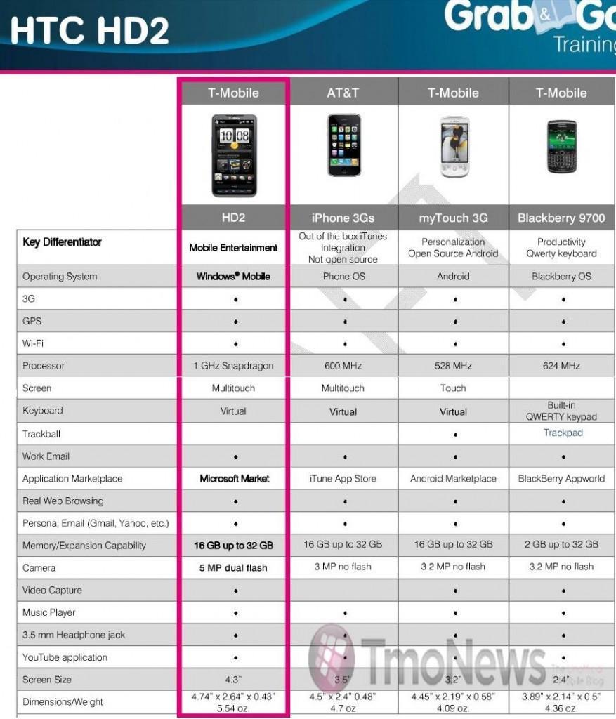 HD2_comparison_TmoNews_wm