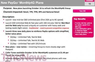monthly4gnewplans