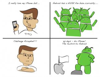 androidchallenge