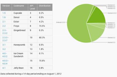 Screen Shot 2012-08-01 at 10.12.41 PM
