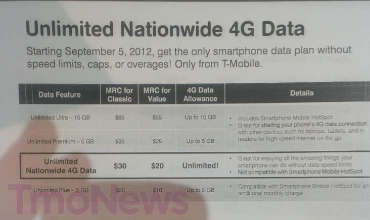 T-Mobile Will Introduce New