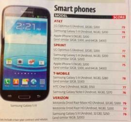 consumer-reports-iphone