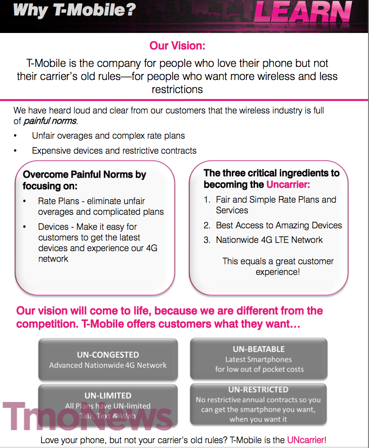 Update) Breaking Down T-Mobile's New Uncarrier, No-Contract