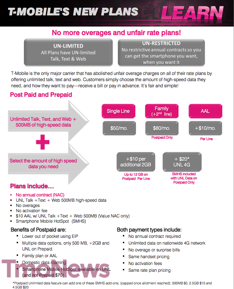 Update Breaking Down T Mobiles New Uncarrier No Contract One