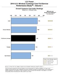 jdpower-contract-2014-585x749