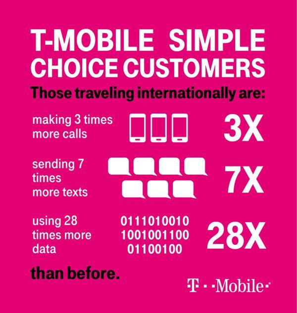Simple-Choice-Customers-Web