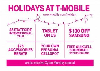 Holiday Offer Chart