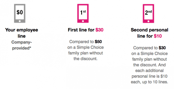 Family Plan Discount