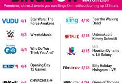 Binge On April Watch List