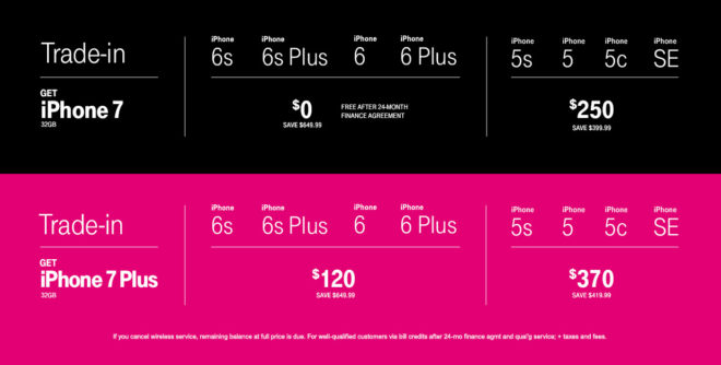 Iphone deals t mobile