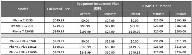 tmobileiphone7pricing