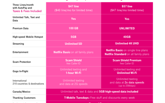 t-mobile-unveils-new-magenta-max-plan