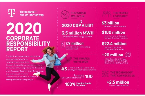 t-mobile-2020-corporate-responsibility-report